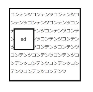 広告配置NG